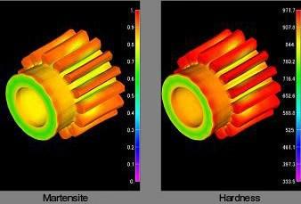Heat Treatment analysis